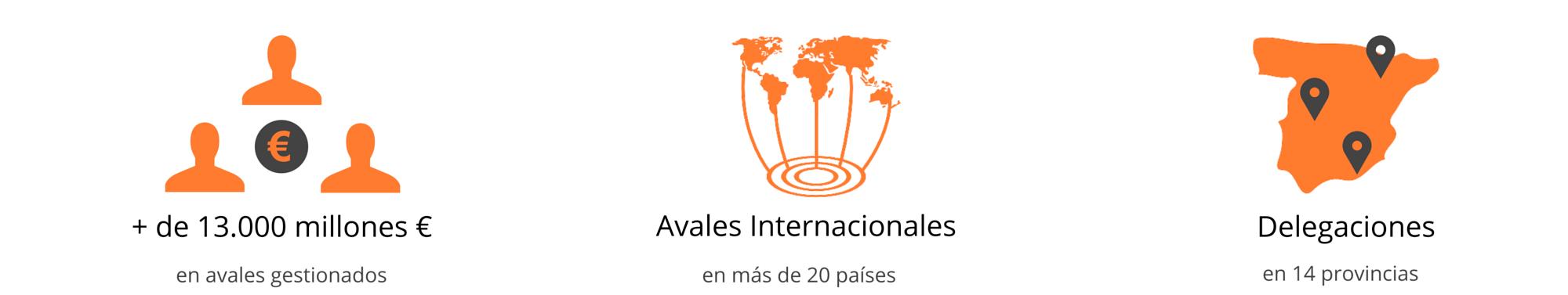 Ventajas de Avales y Fianzas